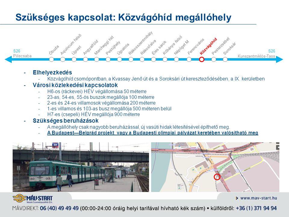 Szükséges kapcsolat: Közvágóhíd megállóhely -Elhelyezkedés -Közvágóhíd csomópontban, a Kvassay Jenő út és a Soroksári út kereszteződésében, a IX.