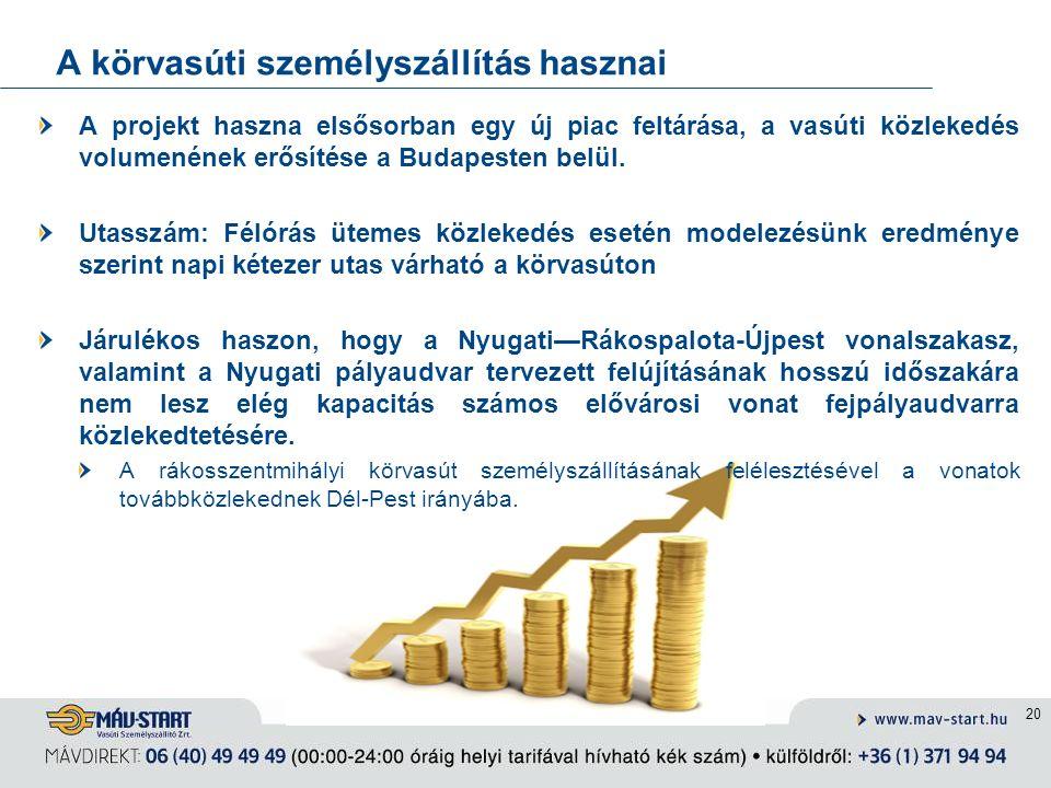 A körvasúti személyszállítás hasznai A projekt haszna elsősorban egy új piac feltárása, a vasúti közlekedés volumenének erősítése a Budapesten belül.