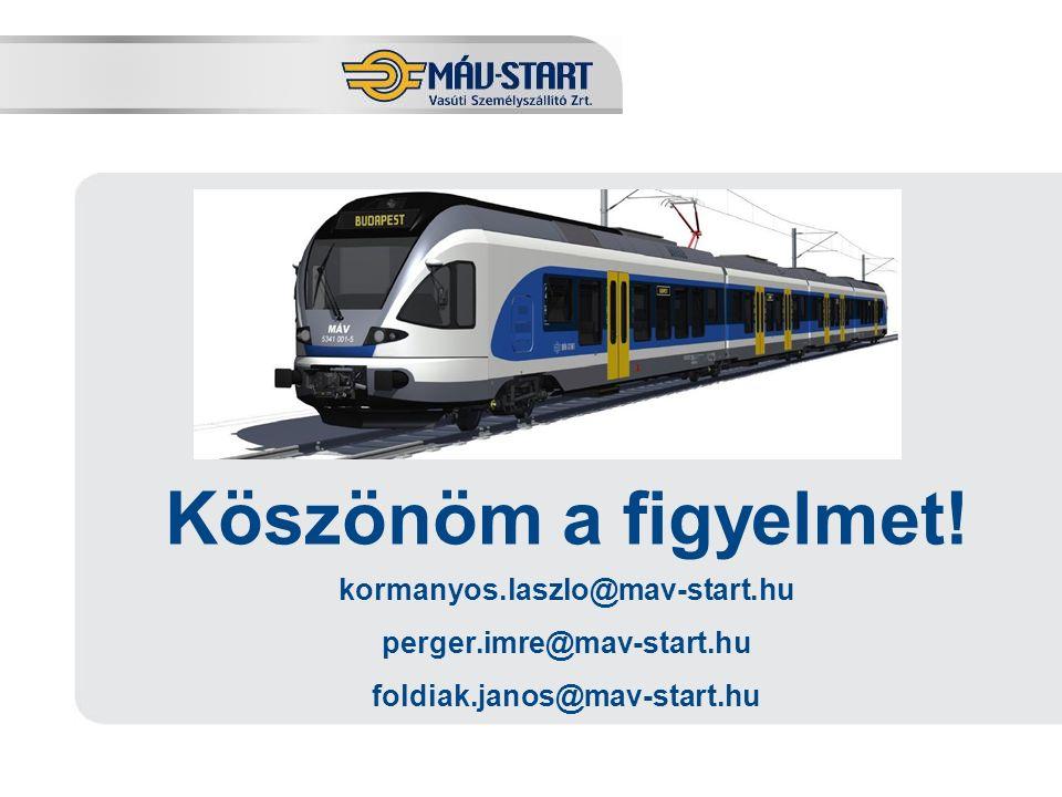 Előadó: Kozák Tamás Köszönöm a figyelmet! kormanyos.laszlo@mav-start.hu perger.imre@mav-start.hu foldiak.janos@mav-start.hu
