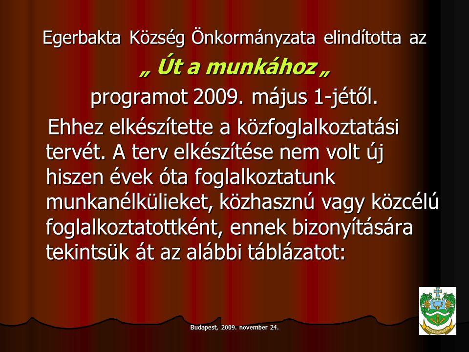 """Budapest, 2009. november 24. Egerbakta Község Önkormányzata elindította az """" Út a munkához """" programot 2009. május 1-jétől. Ehhez elkészítette a közfo"""