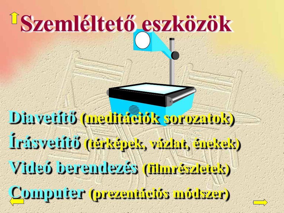 Szemléltető eszközök Diavetítő (meditációk sorozatok) Írásvetítő (térképek, vázlat, énekek) Videó berendezés (filmrészletek) Computer (prezentációs módszer) Diavetítő (meditációk sorozatok) Írásvetítő (térképek, vázlat, énekek) Videó berendezés (filmrészletek) Computer (prezentációs módszer)