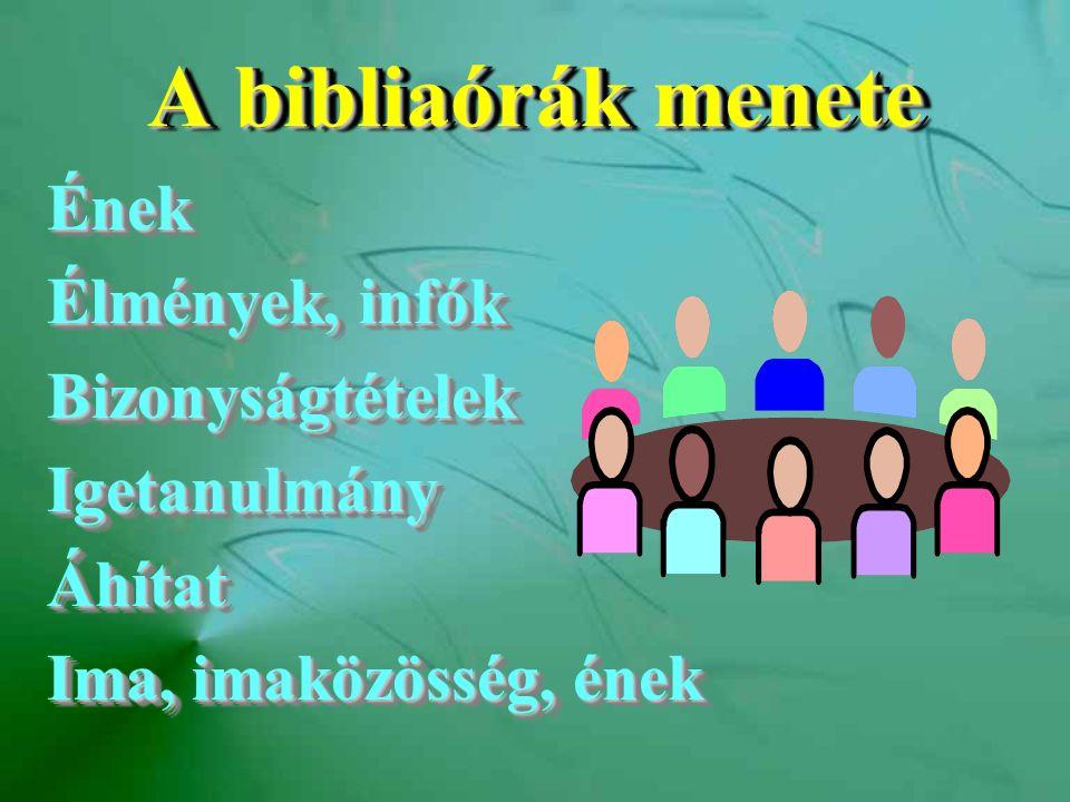 A bibliaórák menete Ének Élmények, infók BizonyságtételekIgetanulmányÁhítat Ima, imaközösség, ének Ének Élmények, infók BizonyságtételekIgetanulmányÁhítat Ima, imaközösség, ének