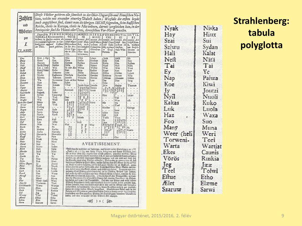 Magyar őstörténet, 2015/2016, 2. félév20 Vámbéry könyvének ismertetése a Vasárnapi Újságban (1882)