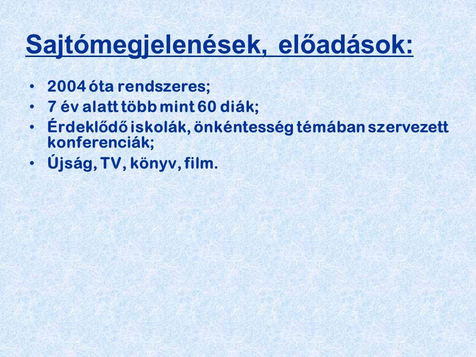 Sajtómegjelenések, előadások: 2004 óta rendszeres; 7 év alatt több mint 60 diák; Érdekl ő d ő iskolák, önkéntesség témában szervezett konferenciák; Újság, TV, könyv, film.