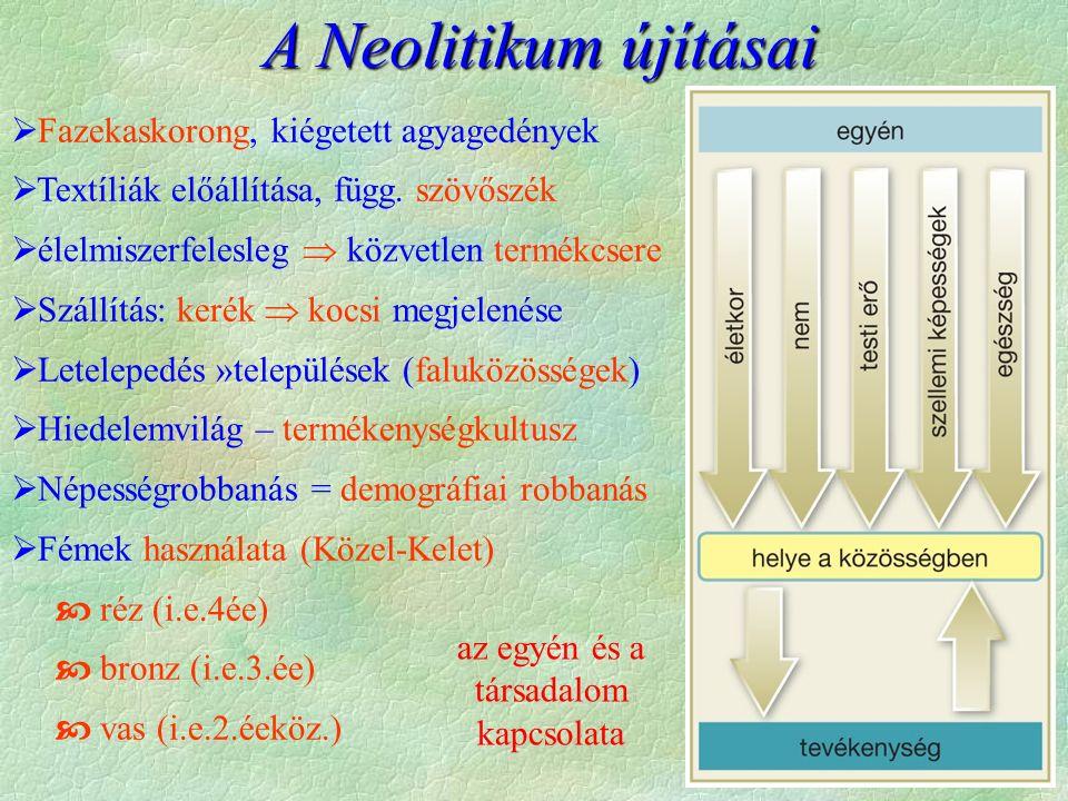 A Neolitikum újításai  Fazekaskorong, kiégetett agyagedények  Textíliák előállítása, függ. szövőszék  élelmiszerfelesleg  közvetlen termékcsere 