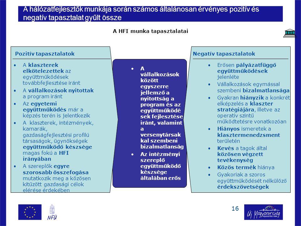 16 A vállalkozások között egyszerre jellemző a nyitottság a program és az együttműködé sek fejlesztése iránt, valamint a versenytársak kal szembeni bizalmatlanság Az intézményi szereplő együttműködő készsége általában erős Pozitív tapasztalatok A klaszterek elkötelezettek az együttműködések továbbfejlesztése iránt A vállalkozások nyitottak a program iránt Az egyetemi együttműködés már a képzés terén is jelentkezik A klaszterek, intézmények, kamarák, gazdaságfejlesztési profilú társaságok, ügynökségek együttműködő készsége magas fokú a HFI irányában A szereplők egyre szorosabb összefogása mutatkozik meg a közösen kitűzött gazdasági célok elérése érdekében Negatív tapasztalatok Erősen pályázatfüggő együttműködések jelenléte Vállalkozások egymással szembeni bizalmatlansága Gyakran hiányzik a konkrét elképzelés a klaszter stratégiájára, illetve az operatív szintű működtetésre vonatkozóan Hiányos ismeretek a klasztermenedzsment területén Kevés a tagok által közösen végzett tevékenység Közös termék hiánya Gyakoriak a szoros együttműködését nélkülöző érdekszövetségek A hálózatfejlesztők munkája során számos általánosan érvényes pozitív és negatív tapasztalat gyűlt össze A HFI munka tapasztalatai