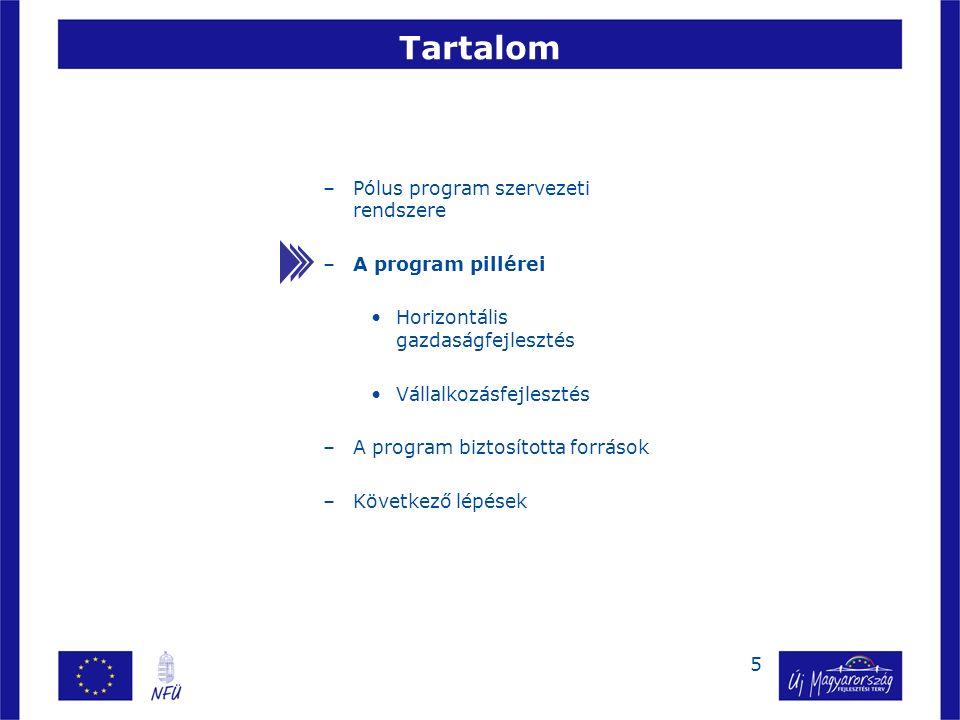 5 –Pólus program szervezeti rendszere –A program pillérei Horizontális gazdaságfejlesztés Vállalkozásfejlesztés –A program biztosította források –Következő lépések Tartalom