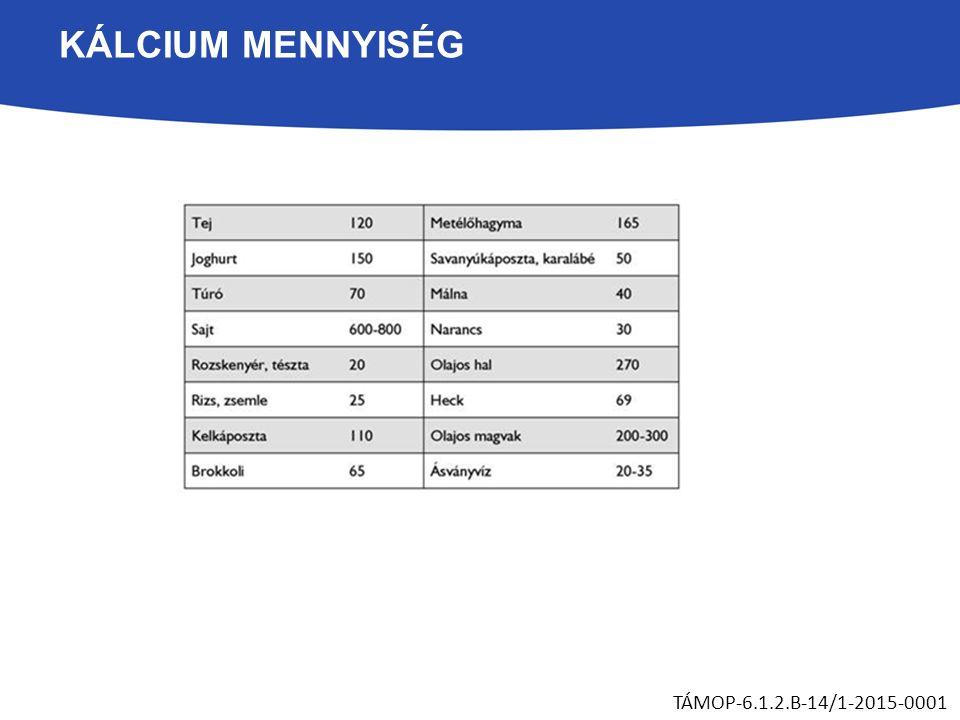 KÁLCIUM MENNYISÉG TÁMOP-6.1.2.B-14/1-2015-0001
