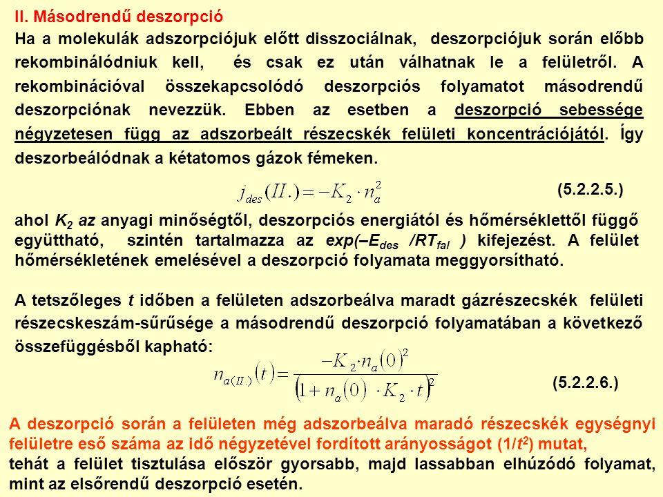 II. Másodrendű deszorpció Ha a molekulák adszorpciójuk előtt disszociálnak, deszorpciójuk során előbb rekombinálódniuk kell, és csak ez után válhatnak