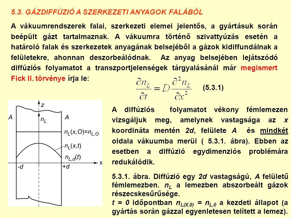 5.3. GÁZDIFFÚZIÓ A SZERKEZETI ANYAGOK FALÁBÓL A vákuumrendszerek falai, szerkezeti elemei jelentős, a gyártásuk során beépült gázt tartalmaznak. A vák