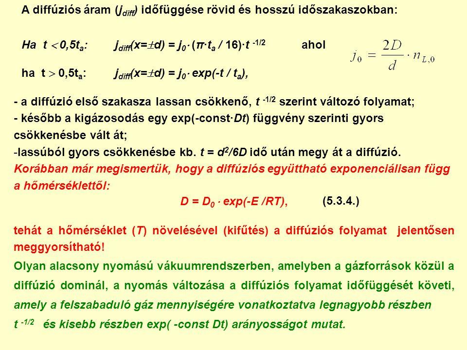 - a diffúzió első szakasza lassan csökkenő, t -1/2 szerint változó folyamat; - később a kigázosodás egy exp(-const∙Dt) függvény szerinti gyors csökken