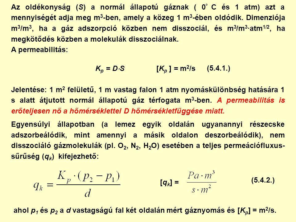 Az oldékonyság (S) a normál állapotú gáznak ( 0 º C és 1 atm) azt a mennyiségét adja meg m 3 -ben, amely a közeg 1 m 3 -ében oldódik.