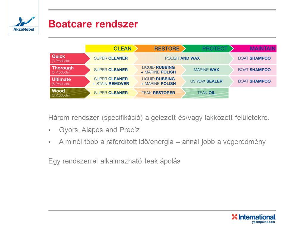 Boatcare rendszer Három rendszer (specifikáció) a gélezett és/vagy lakkozott felületekre.