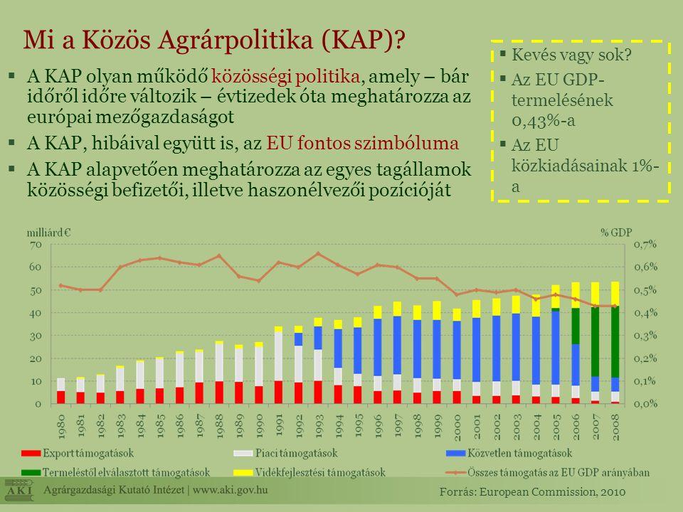  A KAP olyan működő közösségi politika, amely – bár időről időre változik – évtizedek óta meghatározza az európai mezőgazdaságot  A KAP, hibáival együtt is, az EU fontos szimbóluma  A KAP alapvetően meghatározza az egyes tagállamok közösségi befizetői, illetve haszonélvezői pozícióját Mi a Közös Agrárpolitika (KAP).