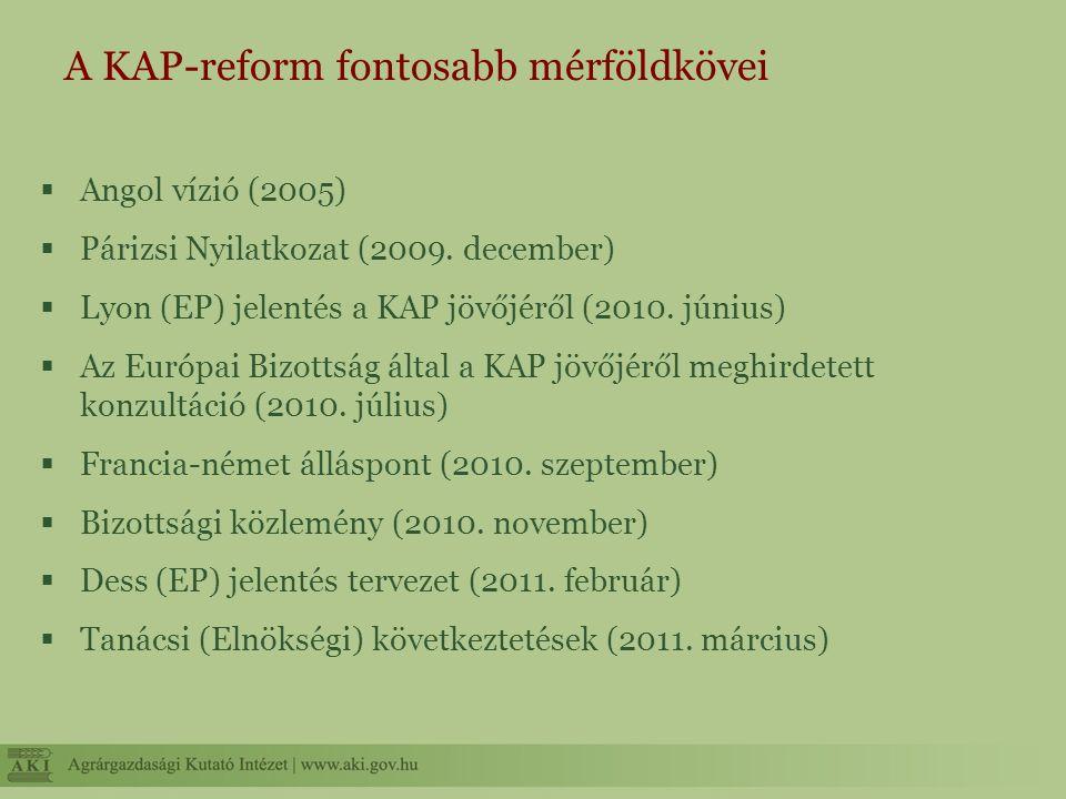 A KAP-reform fontosabb mérföldkövei  Angol vízió (2005)  Párizsi Nyilatkozat (2009.