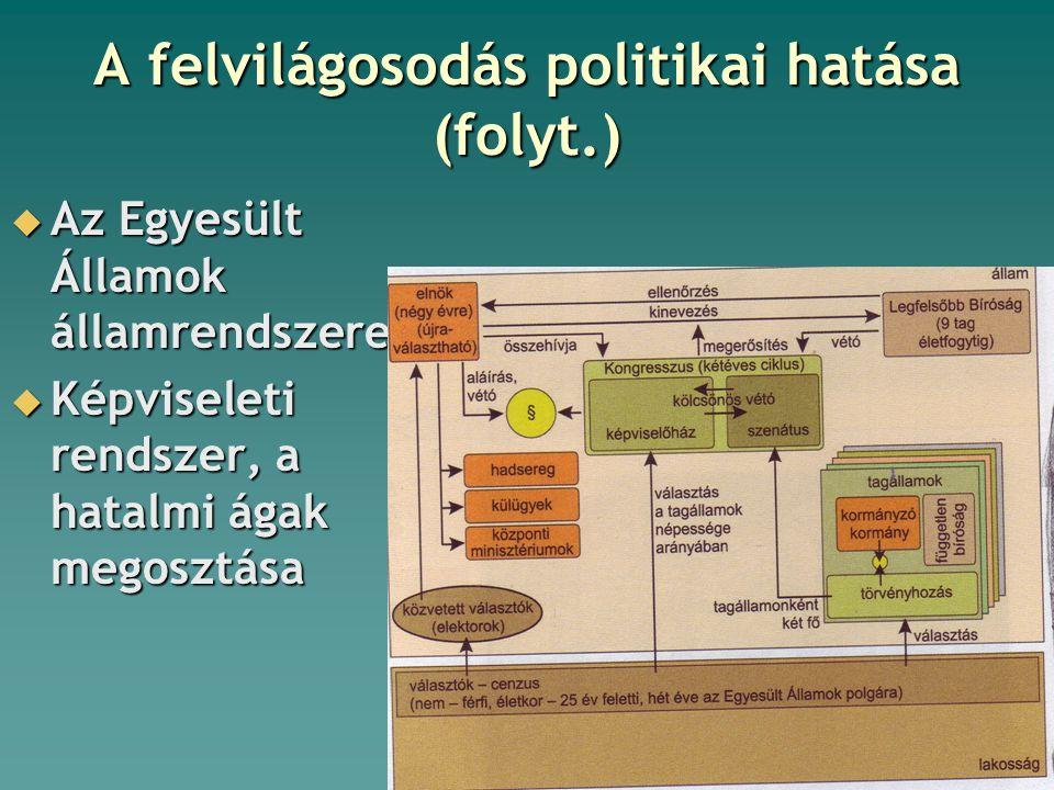 A felvilágosodás politikai hatása (folyt.)  Az Egyesült Államok államrendszere  Képviseleti rendszer, a hatalmi ágak megosztása