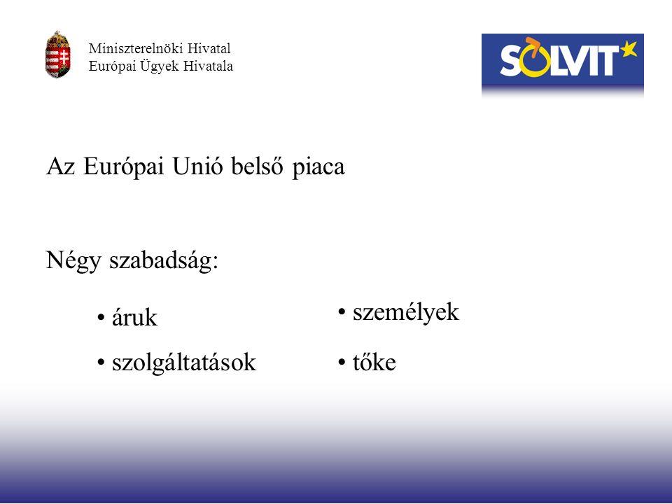Az Európai Unió belső piaca Négy szabadság: áruk szolgáltatások személyek tőke Miniszterelnöki Hivatal Európai Ügyek Hivatala