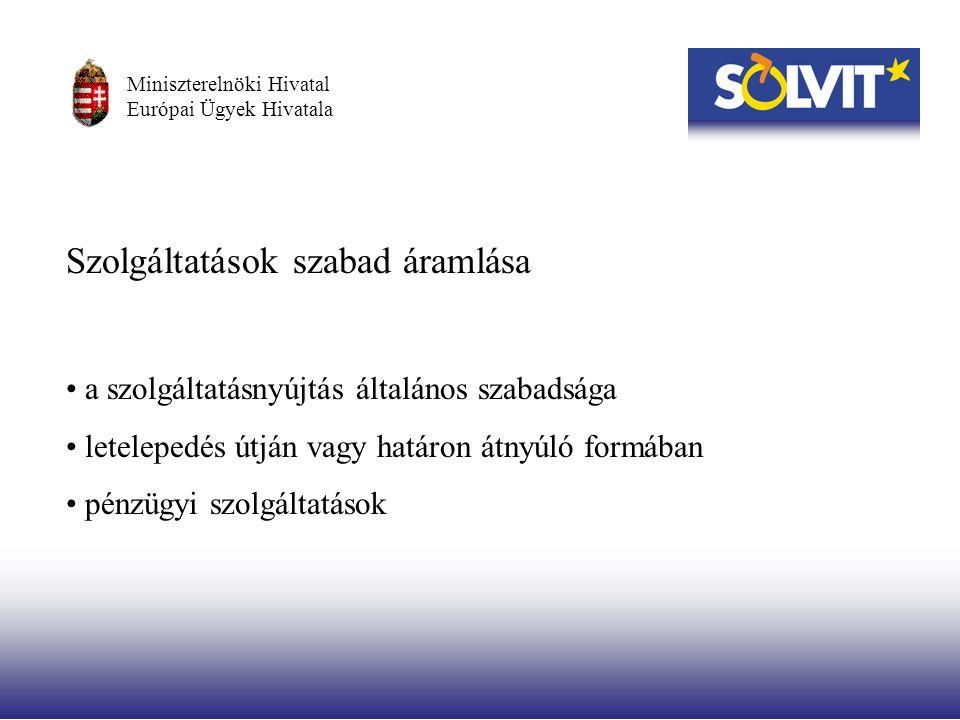 Szolgáltatások szabad áramlása a szolgáltatásnyújtás általános szabadsága letelepedés útján vagy határon átnyúló formában pénzügyi szolgáltatások Miniszterelnöki Hivatal Európai Ügyek Hivatala
