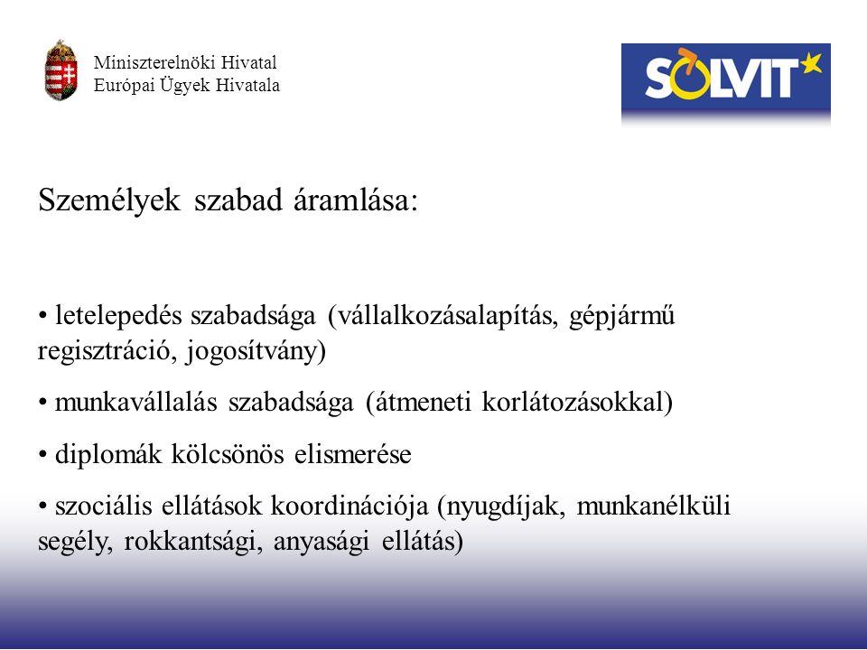 Személyek szabad áramlása: letelepedés szabadsága (vállalkozásalapítás, gépjármű regisztráció, jogosítvány) munkavállalás szabadsága (átmeneti korlátozásokkal) diplomák kölcsönös elismerése szociális ellátások koordinációja (nyugdíjak, munkanélküli segély, rokkantsági, anyasági ellátás) Miniszterelnöki Hivatal Európai Ügyek Hivatala