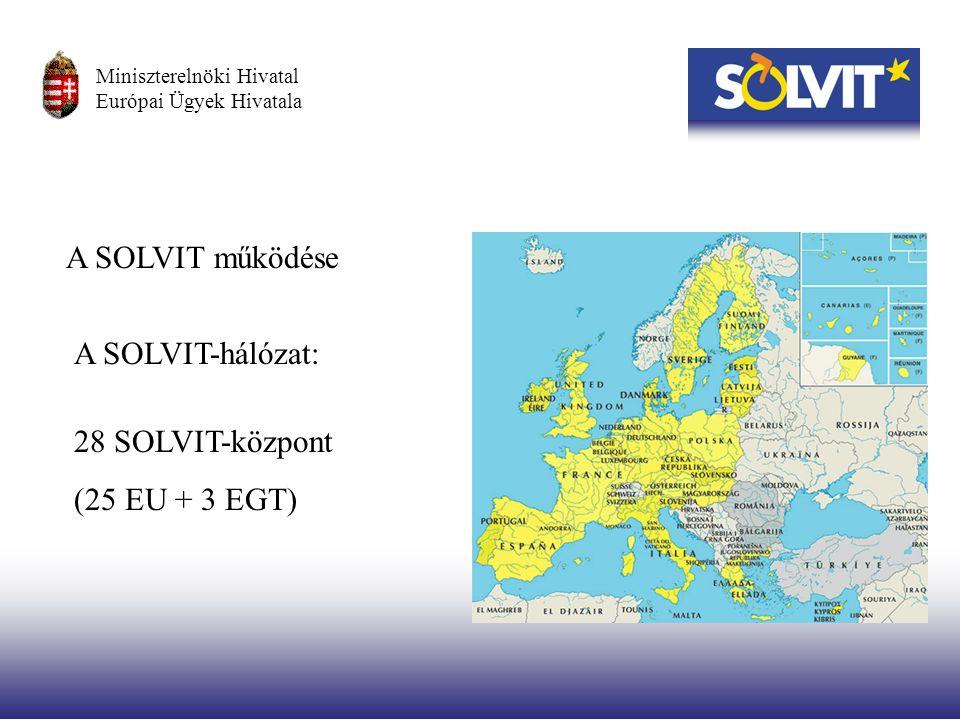 A SOLVIT működése A SOLVIT-hálózat: 28 SOLVIT-központ (25 EU + 3 EGT) Miniszterelnöki Hivatal Európai Ügyek Hivatala