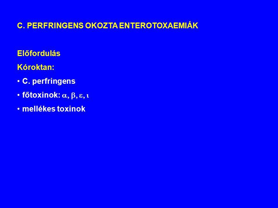 C.PERFRINGENS OKOZTA ENTEROTOXAEMIÁK Előfordulás Kóroktan: C.
