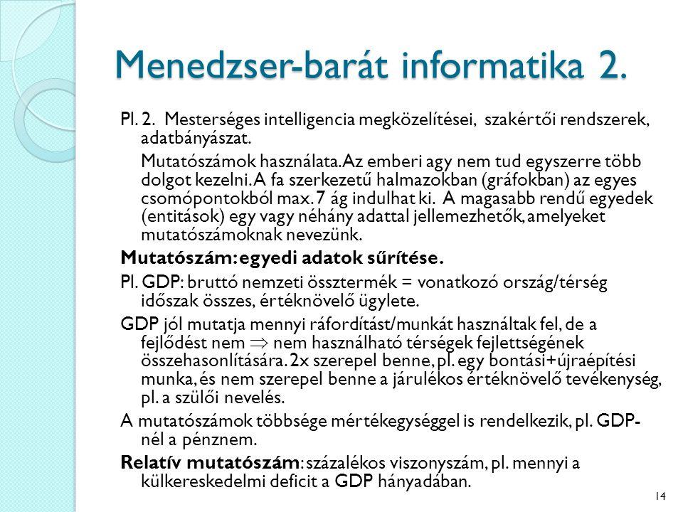 Menedzser-barát informatika 2. Pl. 2. Mesterséges intelligencia megközelítései, szakértői rendszerek, adatbányászat. Mutatószámok használata. Az ember