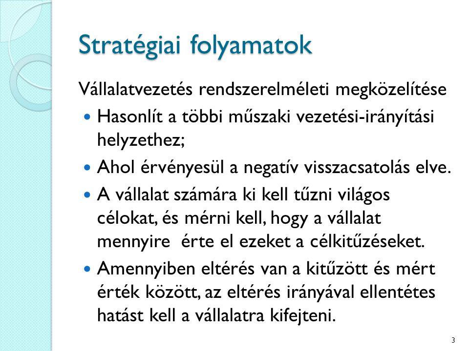 Stratégiai folyamatok Vállalatvezetés rendszerelméleti megközelítése Hasonlít a többi műszaki vezetési-irányítási helyzethez; Ahol érvényesül a negatí