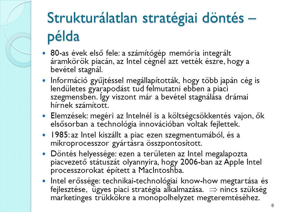 Strukturálatlan stratégiai döntés – példa 80-as évek első fele: a számítógép memória integrált áramkörök piacán, az Intel cégnél azt vették észre, hogy a bevétel stagnál.