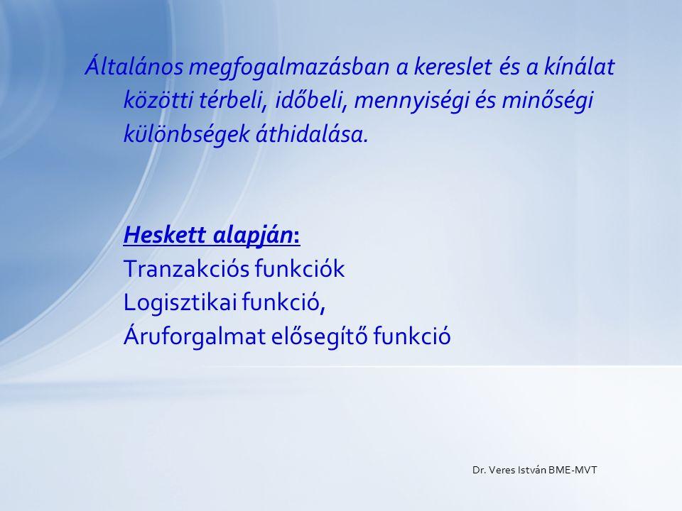 Dr. Veres István BME-MVT Általános megfogalmazásban a kereslet és a kínálat közötti térbeli, időbeli, mennyiségi és minőségi különbségek áthidalása. H