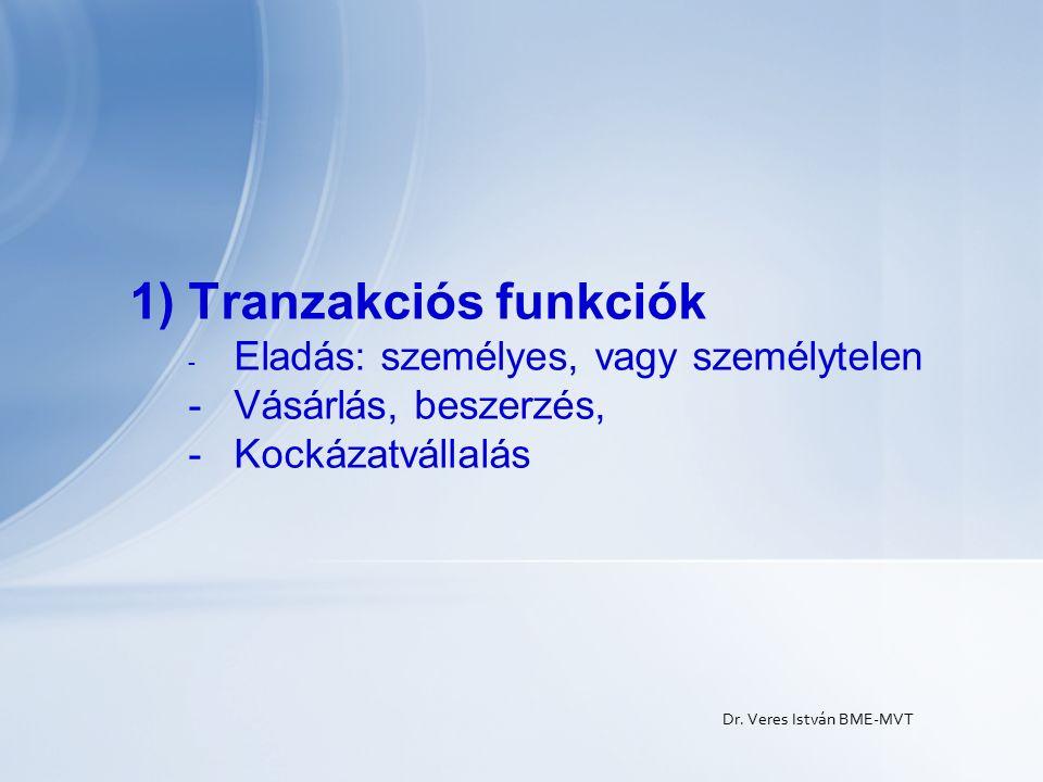 Dr. Veres István BME-MVT 1)Tranzakciós funkciók - Eladás: személyes, vagy személytelen -Vásárlás, beszerzés, -Kockázatvállalás