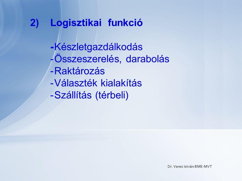 Dr. Veres István BME-MVT 2)Logisztikai funkció -Készletgazdálkodás -Összeszerelés, darabolás -Raktározás -Választék kialakítás -Szállítás (térbeli)