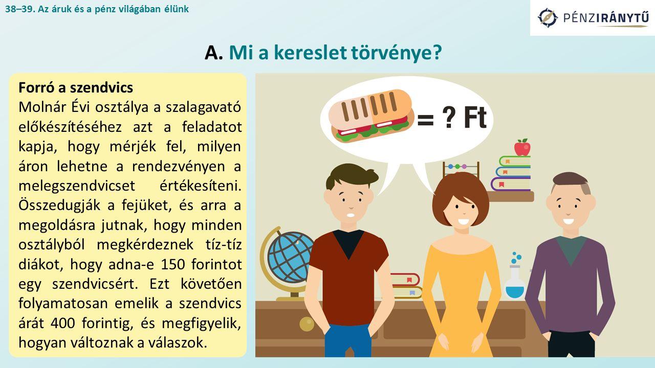 Forró a szendvics Molnár Évi osztálya a szalagavató előkészítéséhez azt a feladatot kapja, hogy mérjék fel, milyen áron lehetne a rendezvényen a melegszendvicset értékesíteni.