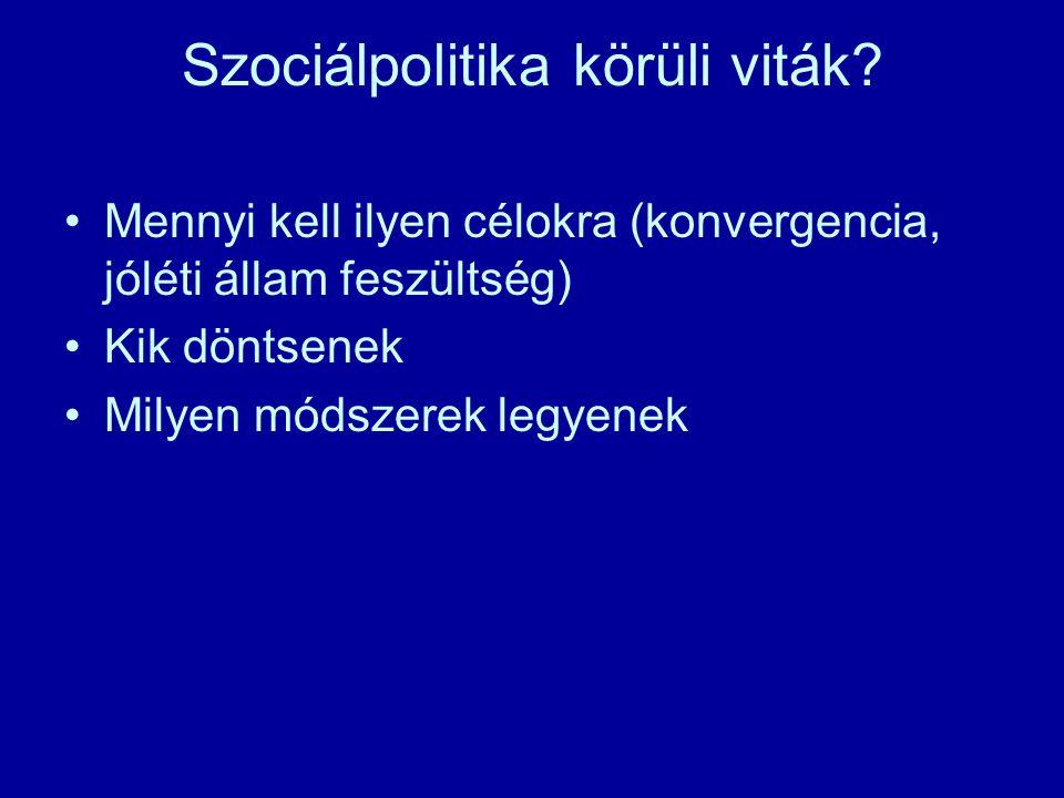 Szociálpolitika körüli viták? Mennyi kell ilyen célokra (konvergencia, jóléti állam feszültség) Kik döntsenek Milyen módszerek legyenek