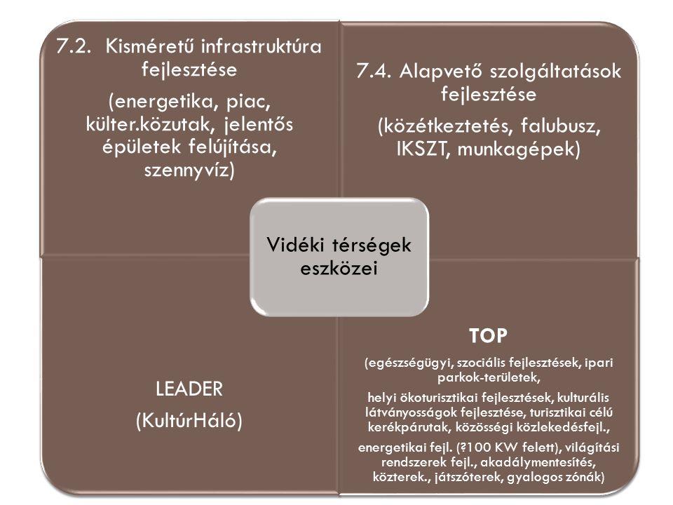 7.2. Kisméretű infrastruktúra fejlesztése (energetika, piac, külter.közutak, jelentős épületek felújítása, szennyvíz) 7.4. Alapvető szolgáltatások fej
