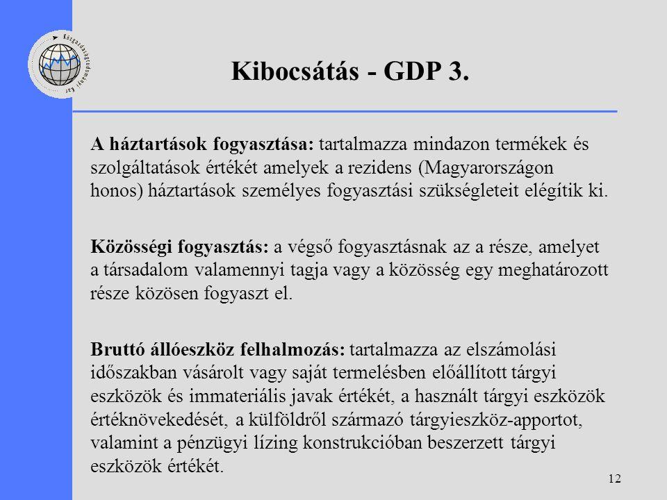 12 Kibocsátás - GDP 3. A háztartások fogyasztása: tartalmazza mindazon termékek és szolgáltatások értékét amelyek a rezidens (Magyarországon honos) há