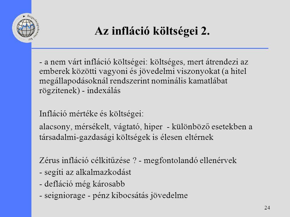 24 Az infláció költségei 2. - a nem várt infláció költségei: költséges, mert átrendezi az emberek közötti vagyoni és jövedelmi viszonyokat (a hitel me