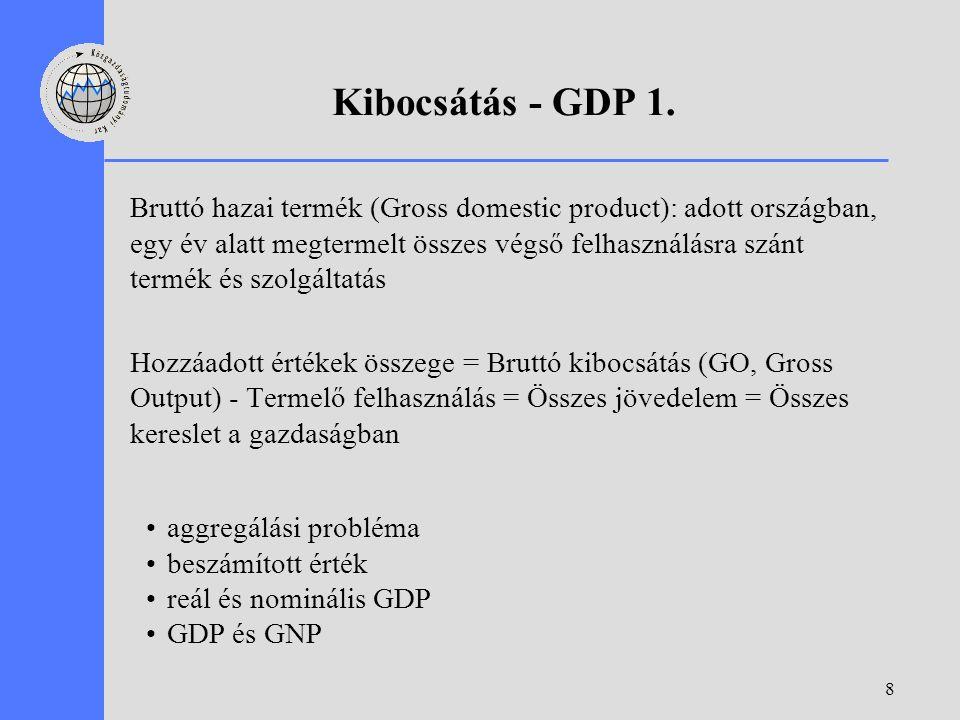 8 Kibocsátás - GDP 1. Bruttó hazai termék (Gross domestic product): adott országban, egy év alatt megtermelt összes végső felhasználásra szánt termék