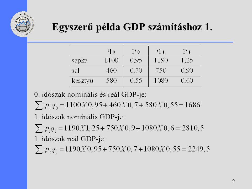 9 Egyszerű példa GDP számításhoz 1. 0. időszak nominális és reál GDP-je: 1. időszak nominális GDP-je: 1. időszak reál GDP-je: