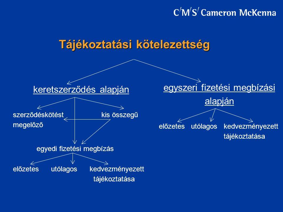 keretszerződés alapján szerződéskötést kis összegű megelőző egyedi fizetési megbízás előzetes utólagos kedvezményezett tájékoztatása Tájékoztatási kötelezettség egyszeri fizetési megbízási alapján előzetes utólagos kedvezményezett tájékoztatása