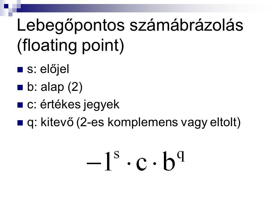 Lebegőpontos számábrázolás (floating point) s: előjel b: alap (2) c: értékes jegyek q: kitevő (2-es komplemens vagy eltolt)