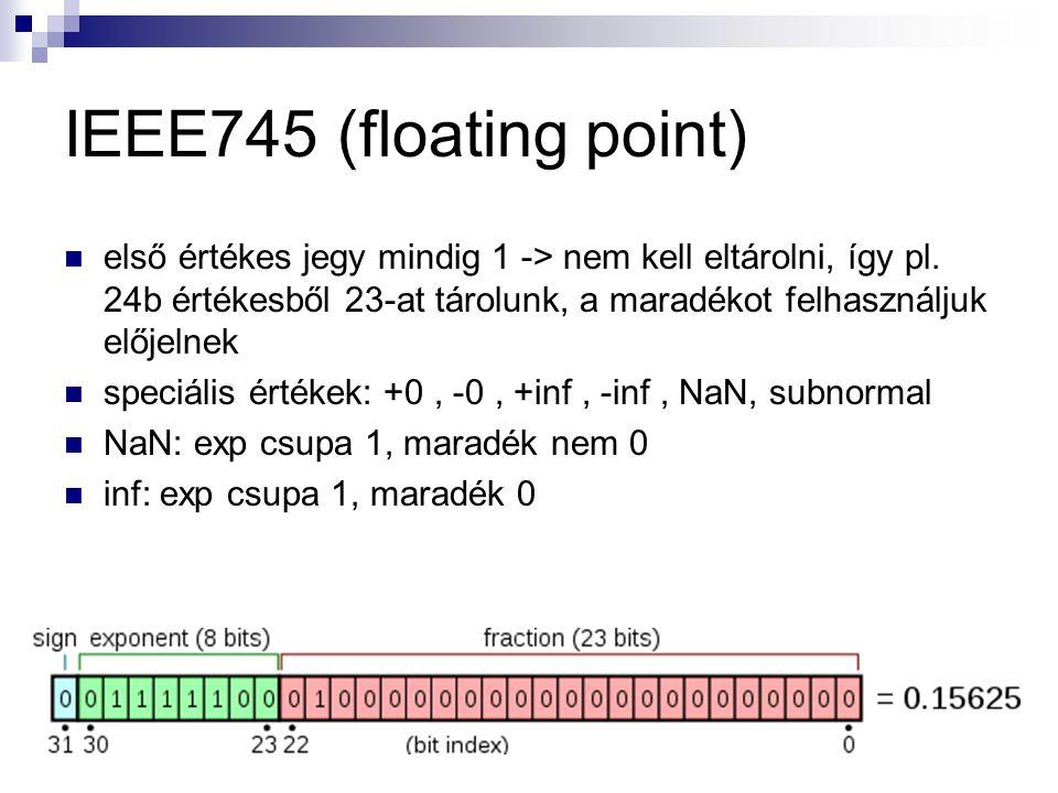 IEEE745 (floating point) első értékes jegy mindig 1 -> nem kell eltárolni, így pl.