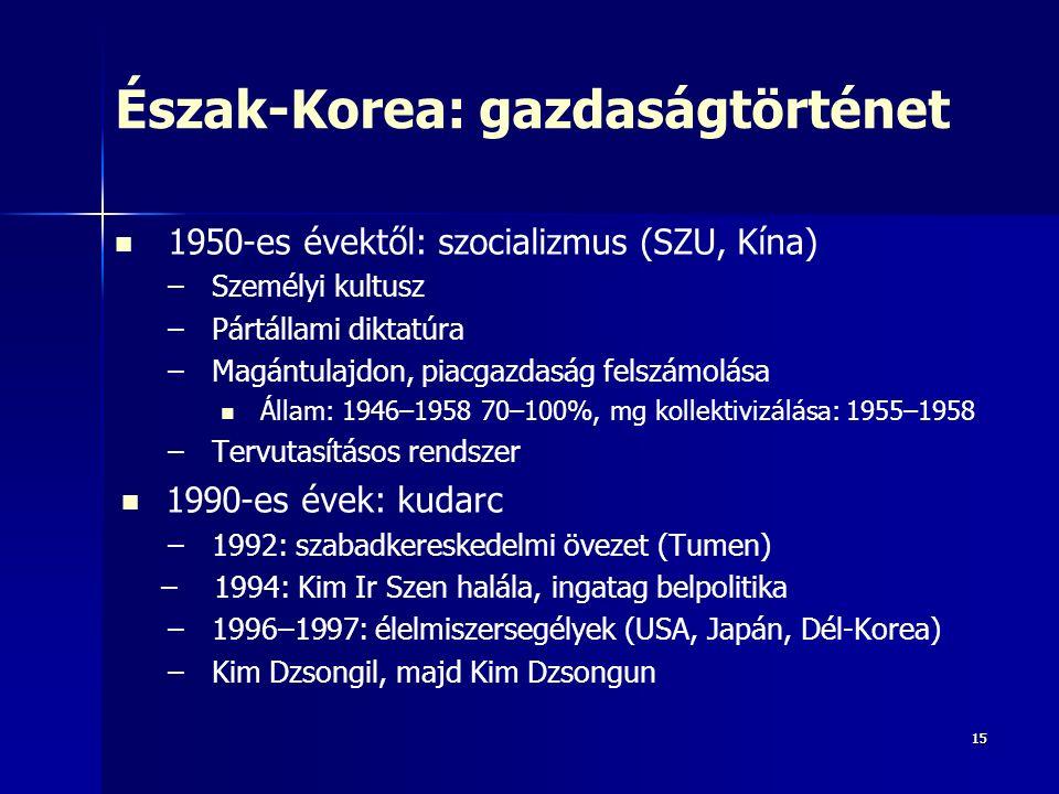 1515 Észak-Korea: gazdaságtörténet 1950-es évektől: szocializmus (SZU, Kína) – –Személyi kultusz – –Pártállami diktatúra – –Magántulajdon, piacgazdaság felszámolása Állam: 1946–1958 70–100%, mg kollektivizálása: 1955–1958 – –Tervutasításos rendszer 1990-es évek: kudarc – –1992: szabadkereskedelmi övezet (Tumen) – –1994: Kim Ir Szen halála, ingatag belpolitika – –1996–1997: élelmiszersegélyek (USA, Japán, Dél-Korea) – –Kim Dzsongil, majd Kim Dzsongun