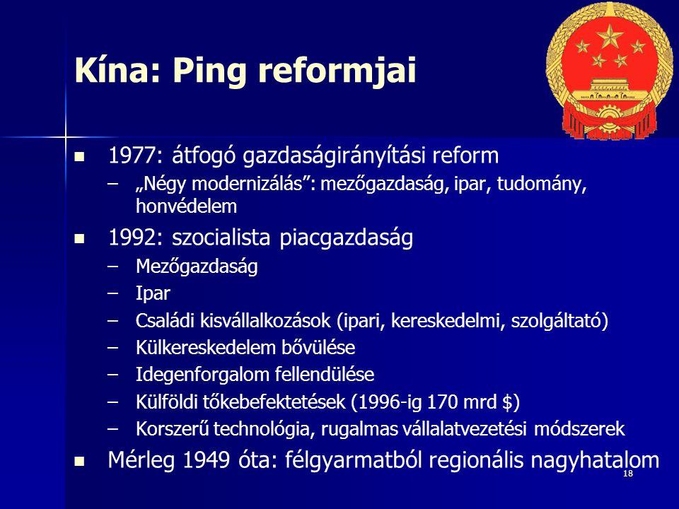 """18 Kína: Ping reformjai 1977: átfogó gazdaságirányítási reform – –""""Négy modernizálás : mezőgazdaság, ipar, tudomány, honvédelem 1992: szocialista piacgazdaság – –Mezőgazdaság – –Ipar – –Családi kisvállalkozások (ipari, kereskedelmi, szolgáltató) – –Külkereskedelem bővülése – –Idegenforgalom fellendülése – –Külföldi tőkebefektetések (1996-ig 170 mrd $) – –Korszerű technológia, rugalmas vállalatvezetési módszerek Mérleg 1949 óta: félgyarmatból regionális nagyhatalom"""