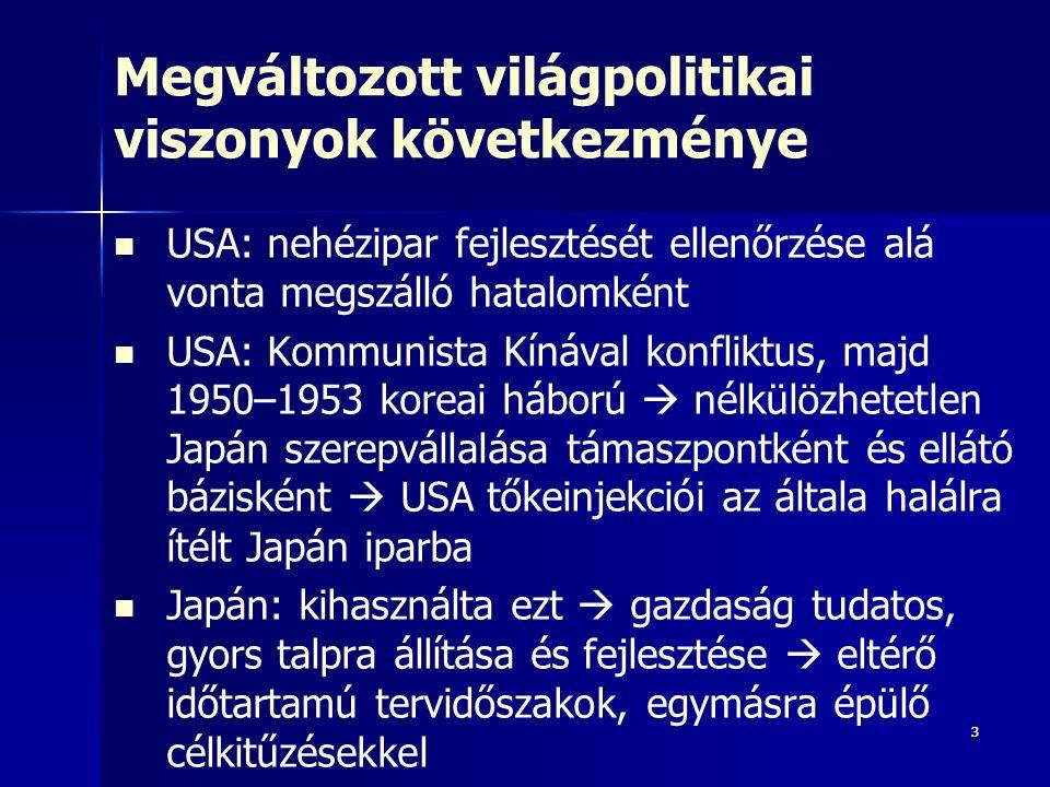33 Megváltozott világpolitikai viszonyok következménye USA: nehézipar fejlesztését ellenőrzése alá vonta megszálló hatalomként USA: Kommunista Kínával konfliktus, majd 1950–1953 koreai háború  nélkülözhetetlen Japán szerepvállalása támaszpontként és ellátó bázisként  USA tőkeinjekciói az általa halálra ítélt Japán iparba Japán: kihasználta ezt  gazdaság tudatos, gyors talpra állítása és fejlesztése  eltérő időtartamú tervidőszakok, egymásra épülő célkitűzésekkel