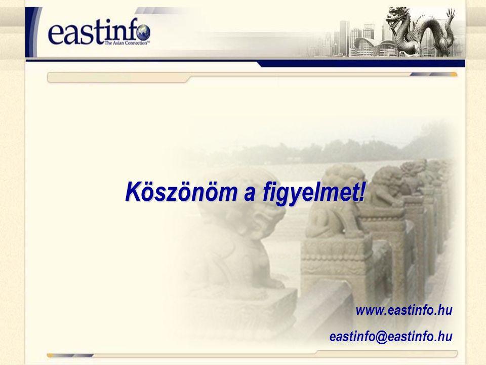 www.eastinfo.hu eastinfo@eastinfo.hu Köszönöm a figyelmet!