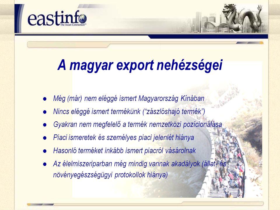 A magyar export nehézségei Még (már) nem eléggé ismert Magyarország Kínában Nincs eléggé ismert termékünk ( zászlóshajó termék ) Gyakran nem megfelelő a termék nemzetközi pozícionálása Piaci ismeretek és személyes piaci jelenlét hiánya Hasonló terméket inkább ismert piacról vásárolnak Az élelmiszeriparban még mindig vannak akadályok (állat- és növényegészségügyi protokollok hiánya)