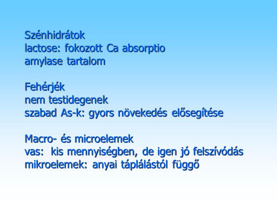 Szénhidrátok lactose: fokozott Ca absorptio amylase tartalom Fehérjék nem testidegenek szabad As-k: gyors növekedés elősegítése Macro- és microelemek