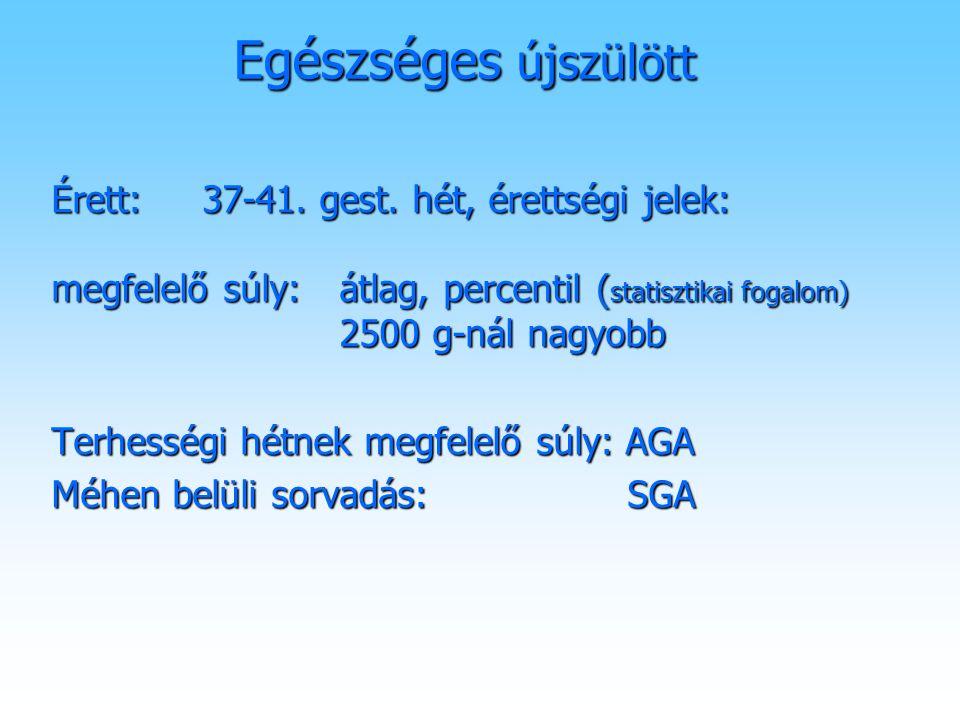 Egészséges újszülött Érett: 37-41. gest. hét, érettségi jelek: megfelelő súly: átlag, percentil ( statisztikai fogalom) 2500 g-nál nagyobb Terhességi