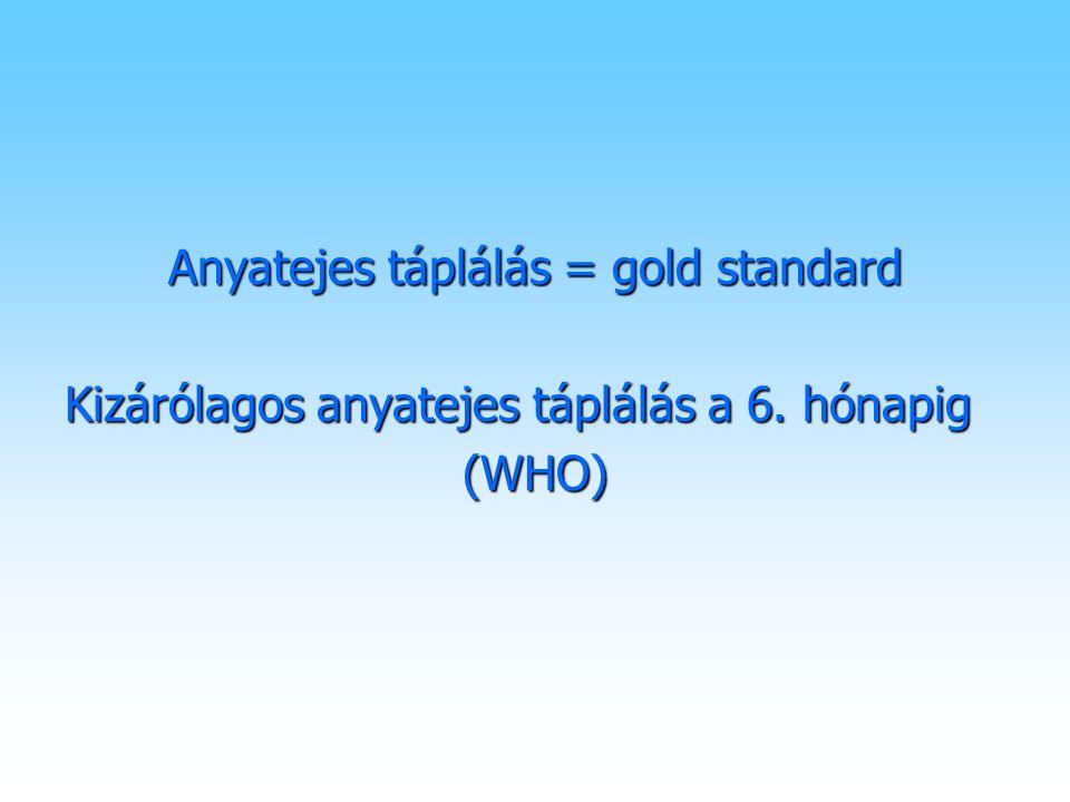 Anyatejes táplálás = gold standard Kizárólagos anyatejes táplálás a 6. hónapig (WHO)