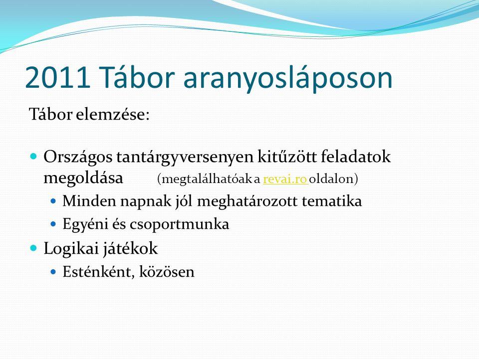 2011 Tábor aranyosláposon Tábor elemzése: Országos tantárgyversenyen kitűzött feladatok megoldása (megtalálhatóak a revai.ro oldalon)revai.ro Minden n